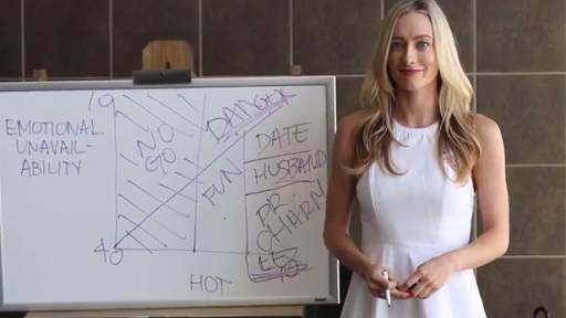 Ladies, Find 'The One' With Help From the 'Hot Emotional Unavailability Matrix'