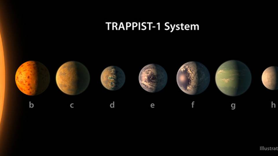 NASA Discovers 7 Earth-Size Planets   RTM - RightThisMinute